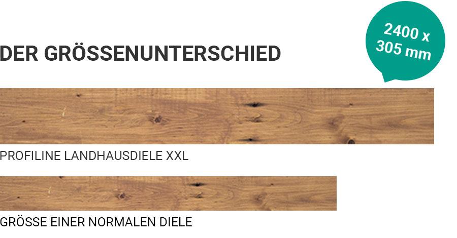 Größenunterschied Profiline XXL Breitdiele | BWE, Unterschleißheim